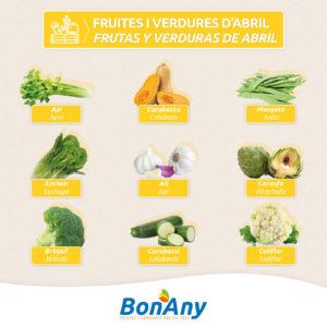 Fruta y verdura de abril